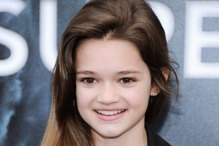 Ciara Bravo Wallpaper