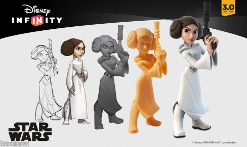 Star Wars Disney Infinity Sdcc Characters